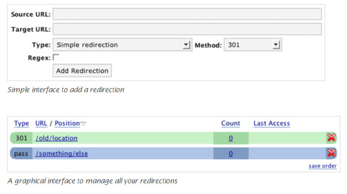 Wordpress 301 redirection Plugin