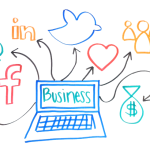 How Social Media Supports Companies